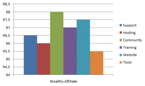 wealthy-affiliate-graphic