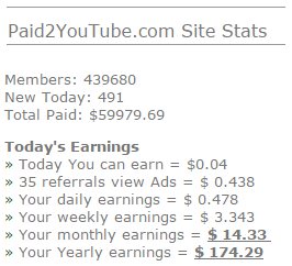 how to close paid2youtube account